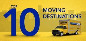Penske-2012-Top-Moving-Destinations-City-Image